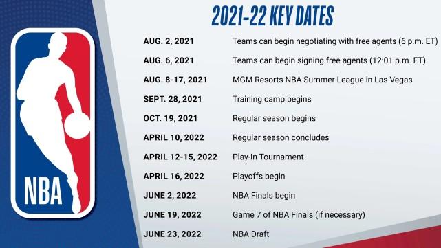 NBA官宣重大决定!10月20日新赛季开启,保留附加赛规则